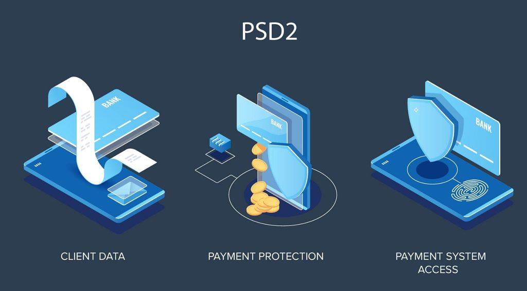 Como funciona a PSD2 na prática